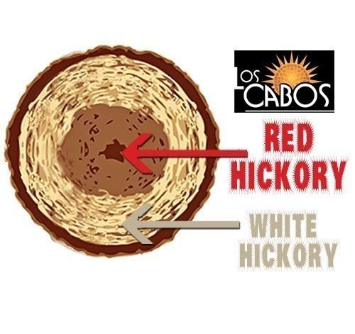 O Red Hickory das baquetas Los Cabos faz a diferença!